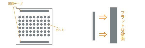 大理石調表札の取付方法